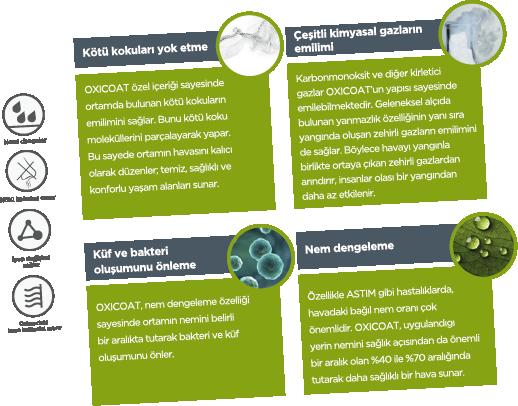 seranit-yapi-gerecleri-Oxicoat-slider3