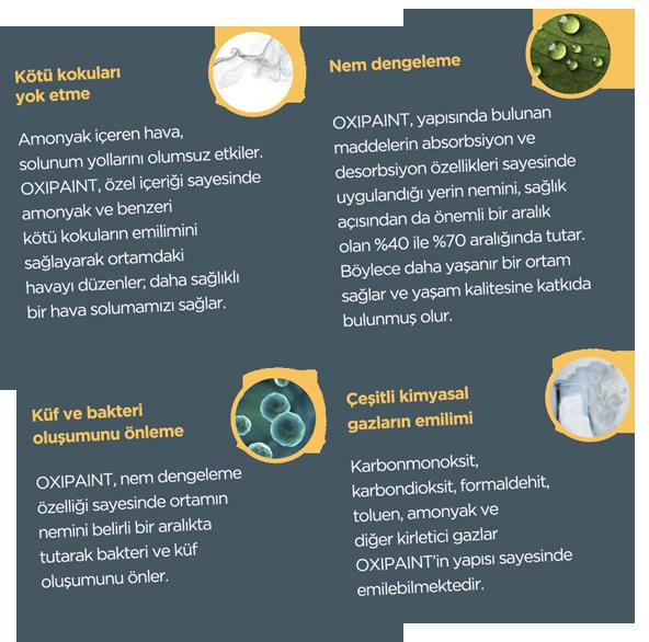 seranit-yapi-gerecleri-Oxipaint-slider3